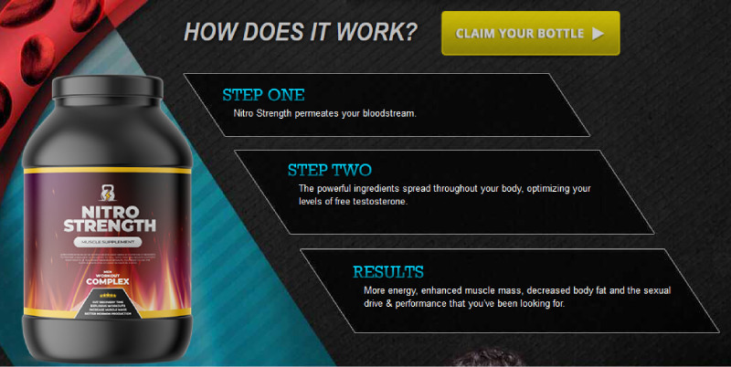 Nitro-Strength-Muscle-How-Does-Work